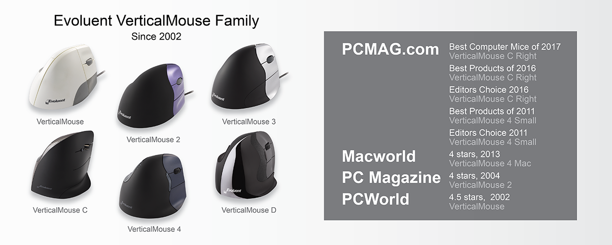 Evoluent Family